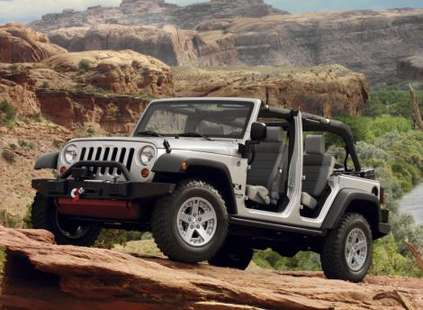 Jeep Wrangler Unlimited #8249332