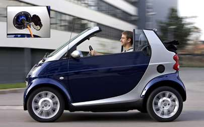 smart Fortwo #9059001