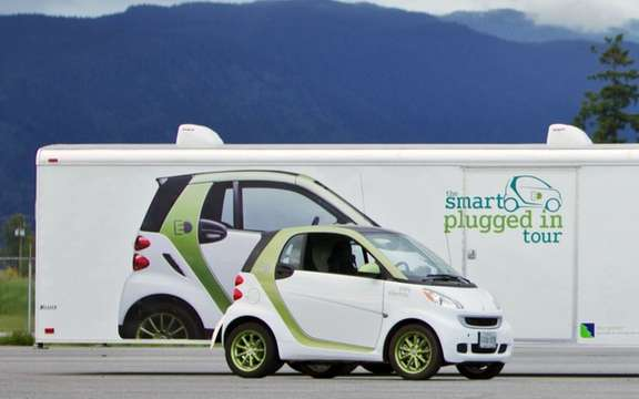 smart fortwo electric: cross-country tour