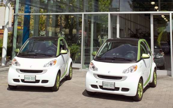 smart fortwo electric: cross-country tour picture #2