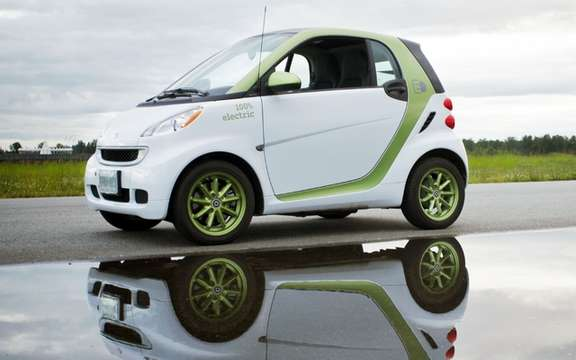 smart fortwo electric: cross-country tour picture #3
