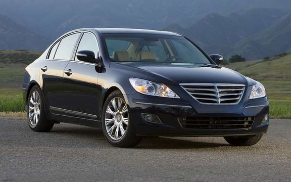 Hyundai Genesis and Equus AWD