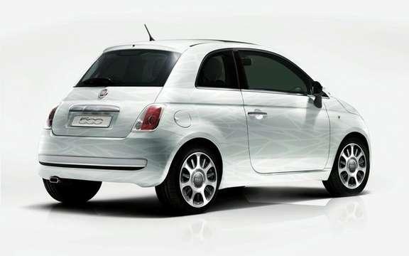 Fiat SWOT Analysis, Competitors & USP