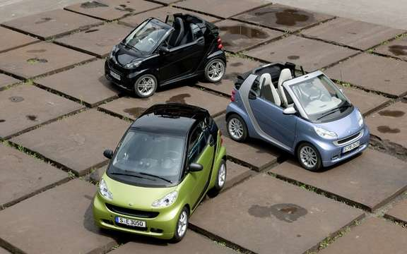 smart fortwo in the United States: Penske withdrew