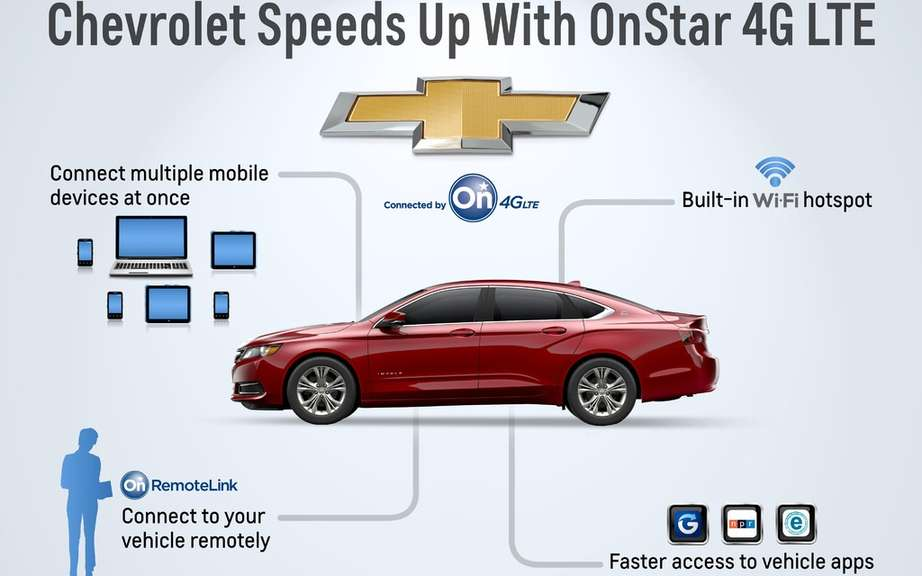 Chevrolet passes speed 4G LTE in 2014 picture #4