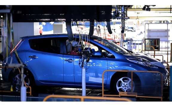 Nissan LEAF: Start of production