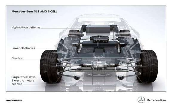Mercedes SLS AMG E-Cell: Already in prototype form picture #8