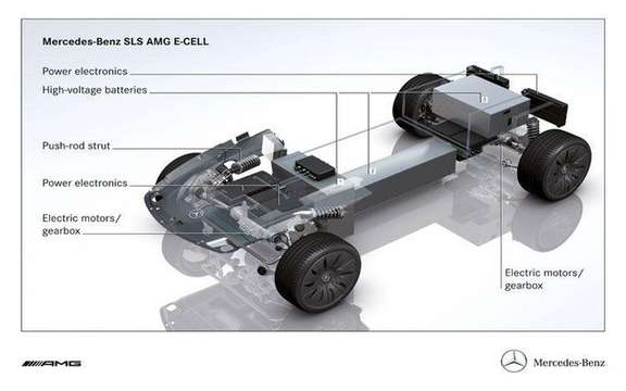 Mercedes SLS AMG E-Cell: Already in prototype form picture #9