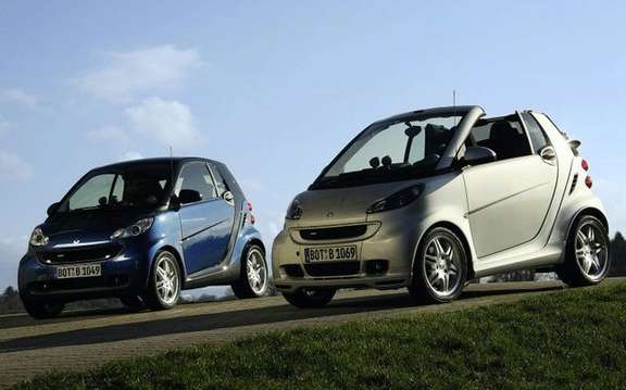 The very securiraire Smart Fortwo: the exception that proves the rule