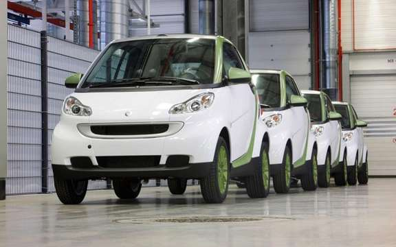 Smart Fortwo 'Electric Drive'sera offered in 2012