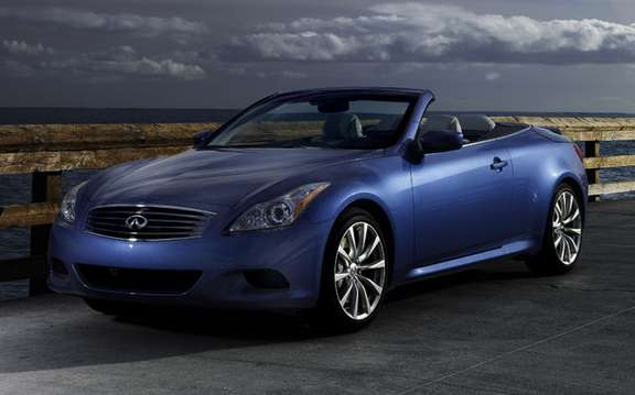 2009 Infiniti G37 Convertible, announces its colors and prices