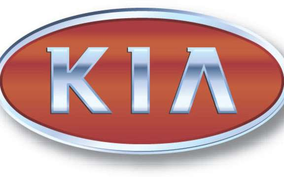 Kia Canada launches new program for Certified Pre-Owned