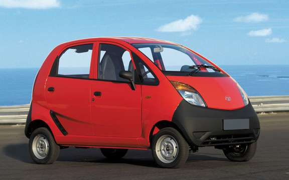 Tata Nano, the car of the Indian people