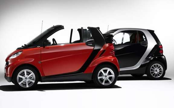 Smart Fortwo wins ecoENERGY as two-seater vehicle