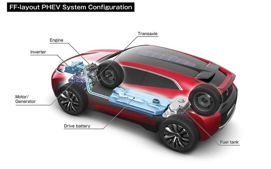XR-Mitsubishi PHEV Concept: the next RVR picture #7