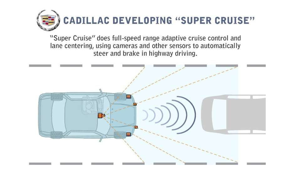 "Popular Mechanics honored the ""Super Cruise"" GM technology picture #3"