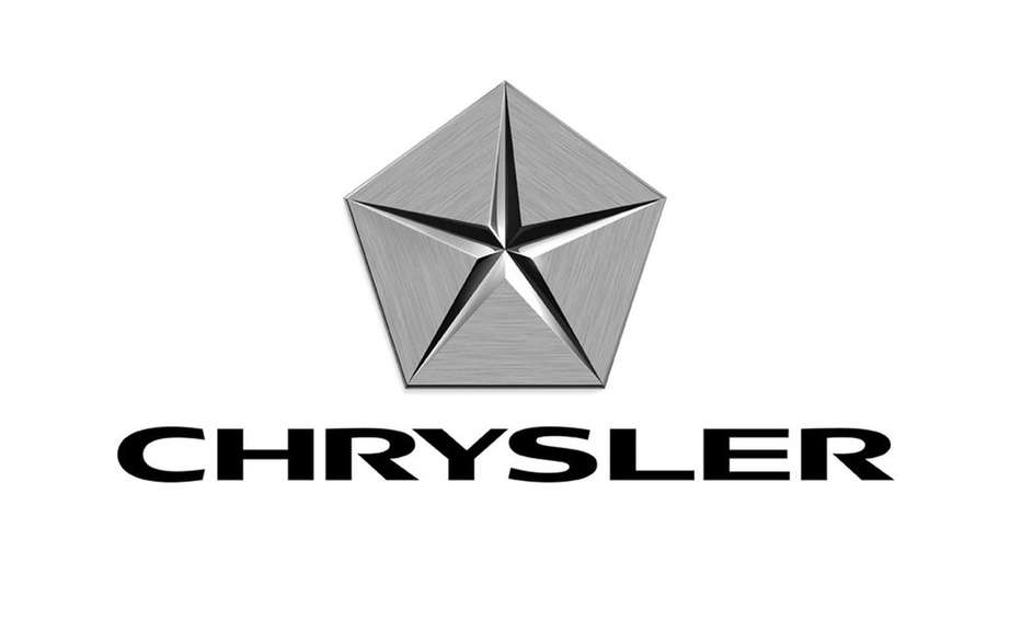 The benefit of Chrysler fell by 65%