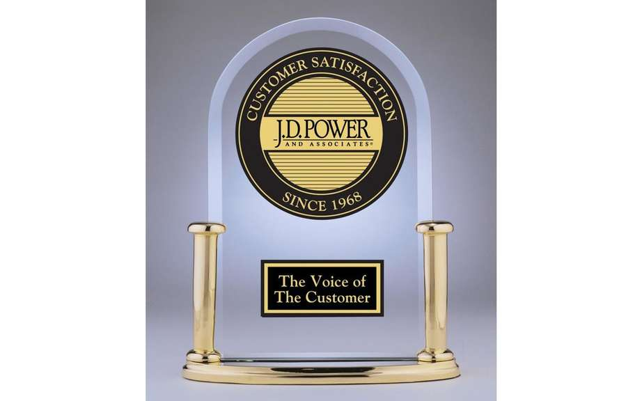 The firm establishes a ranking on JD Power Vehicle Dependability