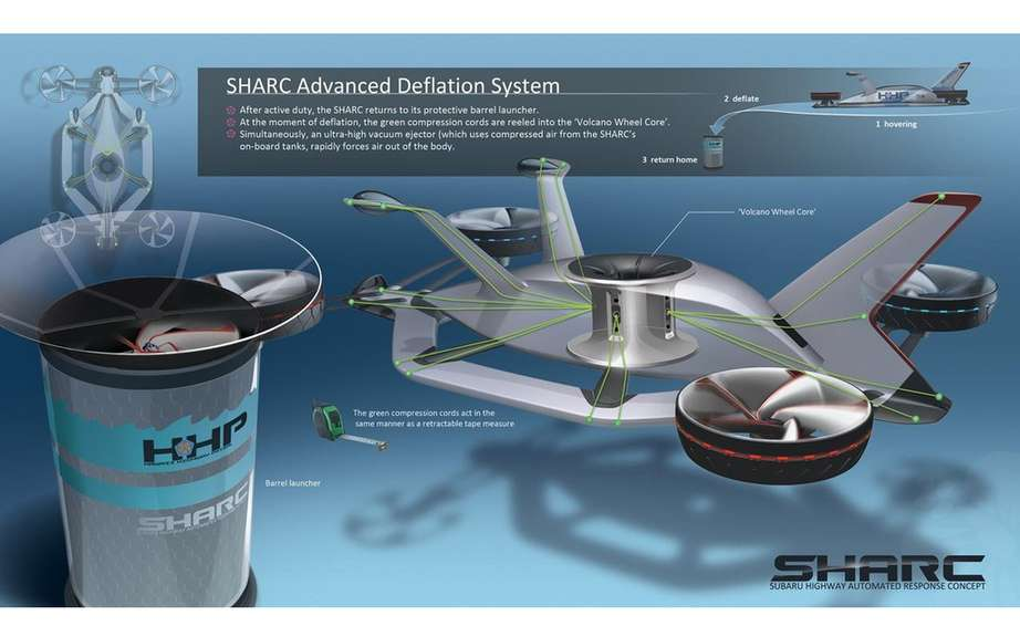 Subaru wins LA Design Challenge with its project SHARC picture #4