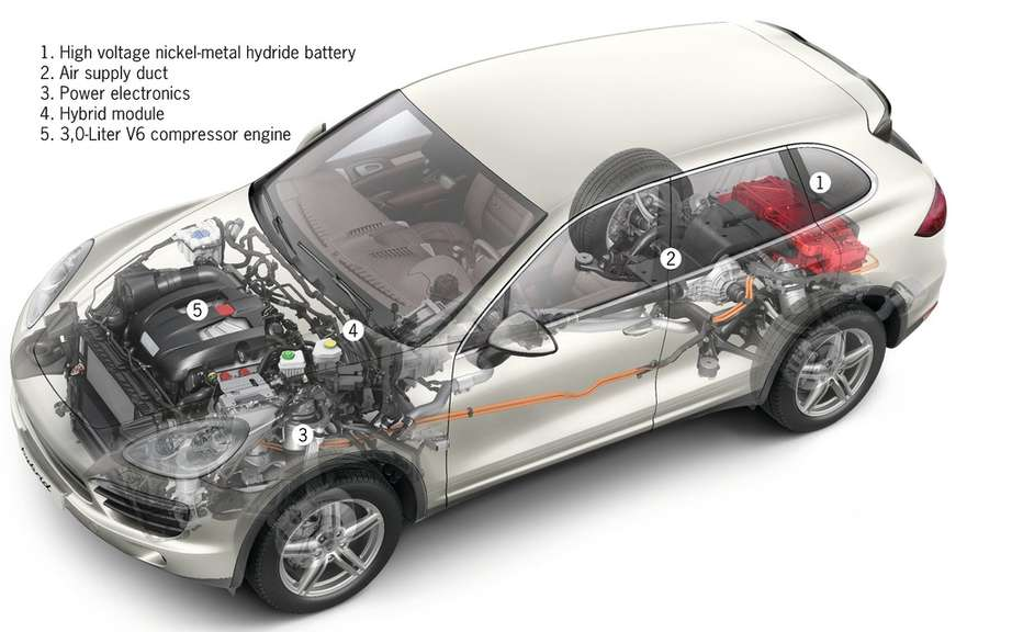 Porsche Cayenne Hybrid e-rechargeable battery picture #4