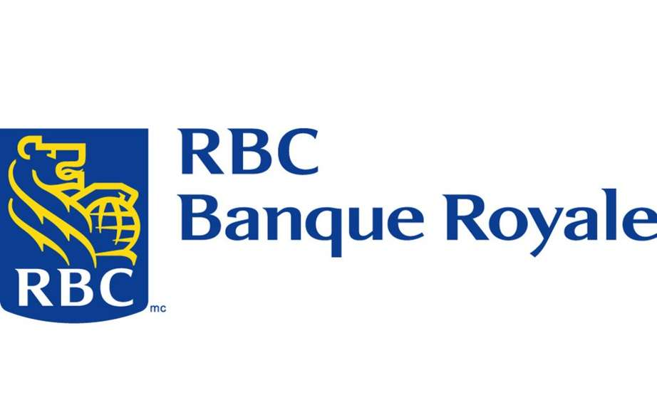 Buy RBC Canadian car financing activities Ally