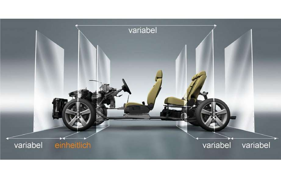 Volkswagen presents the new MQB platform