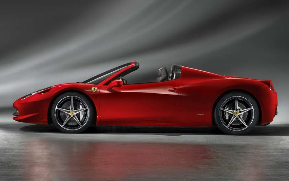 Ferrari could exceed the threshold of 7,000 cars sold
