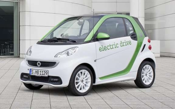 smart fortwo electric: Deja 3rd generation