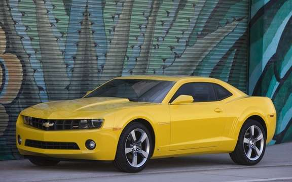 Chevrolet Camaro Z28: A possible return