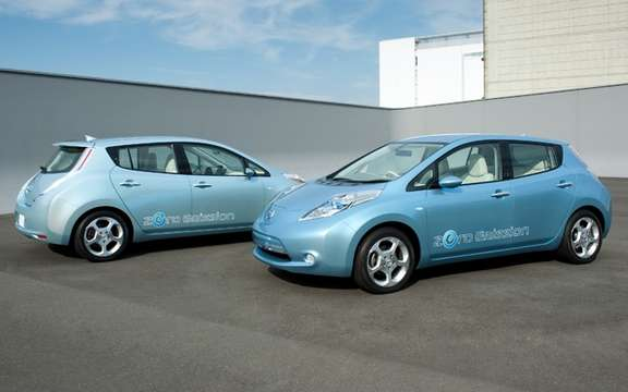 The Renault-Nissan Alliance Partners with the City of Toronto on zero-emission vehicles