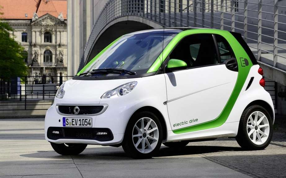 smart fortwo electric drive: the least expensive electric car in the country